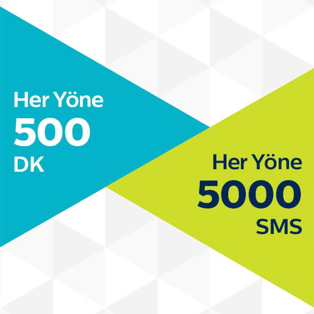 Türk Telekom - Yaz Fırsatı 2GB - 500DK, 1000 SMS - 2GB - 15TL